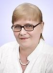 Павлова Маргарита Федоровна