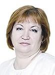 Волокитина Лариса Павловна