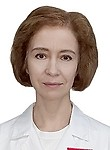 Рыжова Мария Александровна