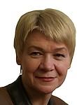 Мамонова Людмила Васильевна