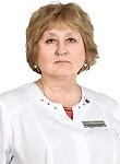 Минченко Ирина Анатольевна